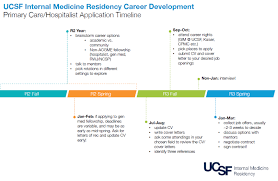 primary care and hospitalist timeline ucsf internal medicine