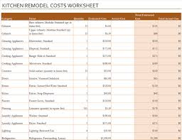 renovations budget template kitchen remodel cost calculator office templates