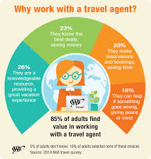 why use a travel agent images Why use a travel agent the total excursion jpg