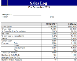Sales Call Report Template Excel by 5 Sales Log Templates Formats Exles In Word Excel