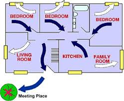 home escape plan city of mercer island fire escape planning