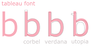Download Corbel Font Data Science