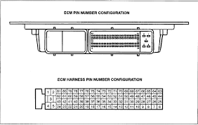 hyundai ecu wiring diagram hyundai wiring diagrams collection