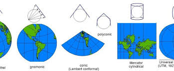 what is a map projection map projection what and why geoithub