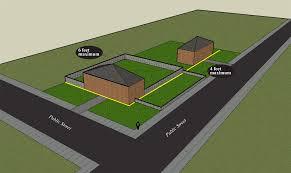 sec 821 fences walls and hedges land management code
