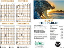 tide table myrtle beach new year new tide tables live healthy s c