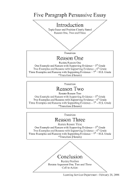 sample proposal argument essay ideas collection conclusion essay example with sample proposal ideas of conclusion essay example for description