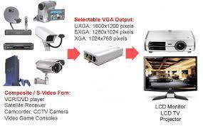 ultra composite video s video to vga converter scaler