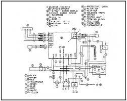 wiring diagram for a dometic refrigerator u2013 readingrat net