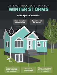 House Essentials by How To Prepare Your Home For A Winter Storm Rodale U0027s Organic Life
