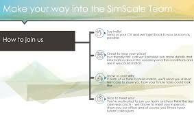 Responsibilities Of A Engineer Careers At Simscale