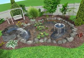 Backyard Plant Ideas Backyard Flower Garden Ideas Decorating Clear