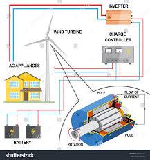 solar energy system diagram dolgular com