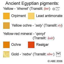 Pale Yellow Color Names Colors Of Ancient Egypt