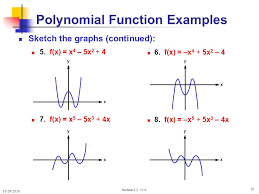 chapter 3 section 3 2 polynomial functions and models ppt download