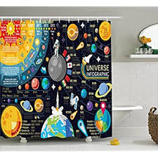 Science Is Awesome Periodic Table Of Elements Eva Shower Curtain Amazon Com Weather Shower Curtain Eva Vinyl Home U0026 Kitchen