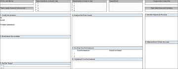 Problem Solving Template Excel A3 Problem Solving