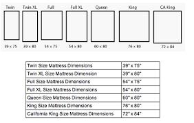 Bed Frame Sizes Bed Frame Size Chart Bed Frame Sizes Chart Frame Sizes Chart Chart