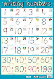 writing numbers poster by chart media chart media