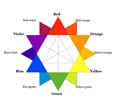 Blood Red Color Code Color Theory For Designers Part 1 The Meaning Of Color