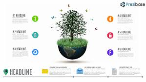 Prezi Resume Examples by Professional 3d Animated World Tree Presentation Template For