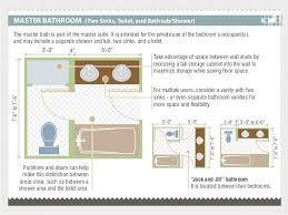 bathroom layout guide