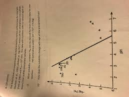 earth sciences archive february 14 2017 chegg com