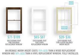 Basement Window Installation Cost by Indow Cost Get A Free Estimate Indow