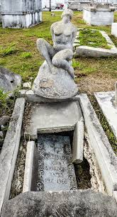 what is the meaning key cemetery s bound statue
