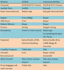 airasia vs citilink ayo pilih citilink atau indonesia airasia jalanlagi