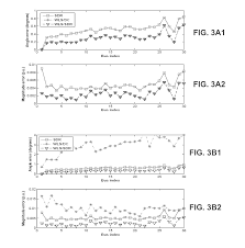patent us20130304266 state estimation of electrical power