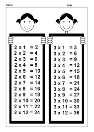 printable 3 times table chart activity shelter