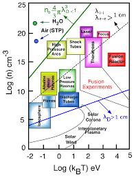 component electrically neutral definition plasma physics plasmalab