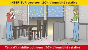 humidifier l air d une chambre air trop sec chambre a coucher raliss com