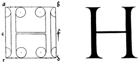 of the just shaping of letters by albrecht dürer u2014a project