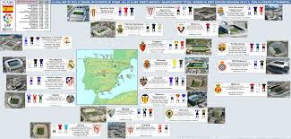 Map Of New Spain by Spain Billsportsmaps Com