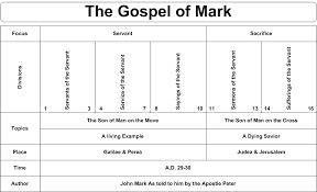Sermons On Blind Bartimaeus Mark Commentaries U0026 Sermons