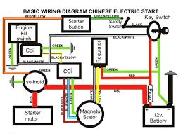 wiring diagrams for 7 pin 12n n type trailer lights caravan inside