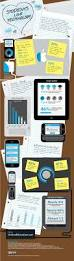 71 best infographics for students u0026 grads images on pinterest