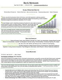 Business Letter Usa Ats Friendly Resume Best Business Template