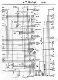 1972 dodge dart wiring harness emg diagrams cool diagram afif