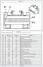 chevy stereo wiring diagram nrg4cast