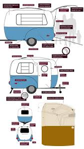 Teardrop Cab Lights by 20 Best Teardrop Trailers U0026 Retro Campers Images On Pinterest