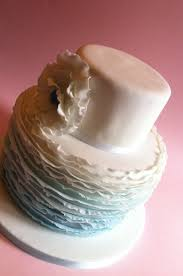17 best sponge cake recipe images on pinterest sponge cake