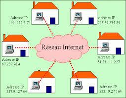 Definition Internet Meme - fancy internet meme definition adresse ip dictionnaire