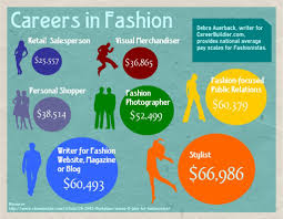 fashion the industry and its careers download books online