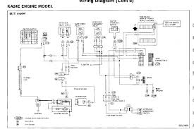 1996 nissan fuse box diagram wiring amazing wiring diagram