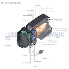 thermo top v wiring diagram 28 images defender2 net view topic