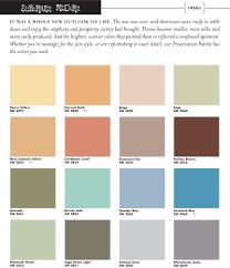 interior paint color chart fine paints of europe collection fine