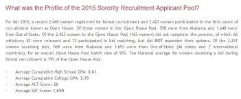 Sorority Recruitment Resume Sorority Party Rounds And Cuts Totally Tailgates